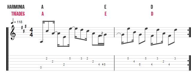 tríades guitarra paralamas do sucesso
