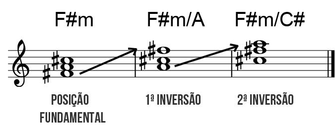 inversão tríades guitarra
