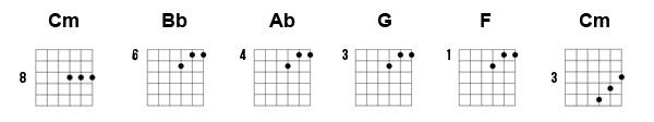 tríades guitarra