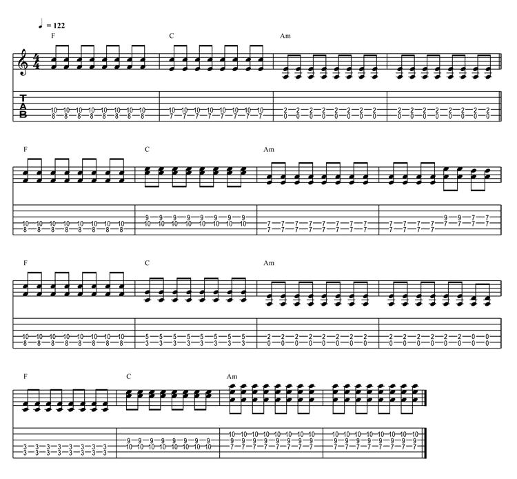 john frusciante By The Way