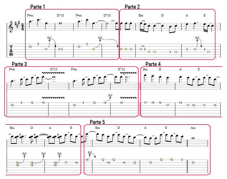 como aprender um solo de guitarra calif divis