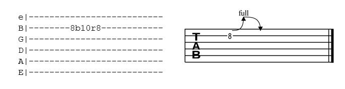 como ler tablatura ligados bend release