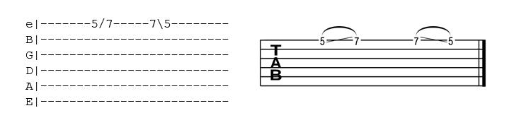 como ler tablatura ligados slides