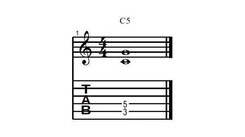 Power Chord de Dó - Exemplificando em partitura e tablatura