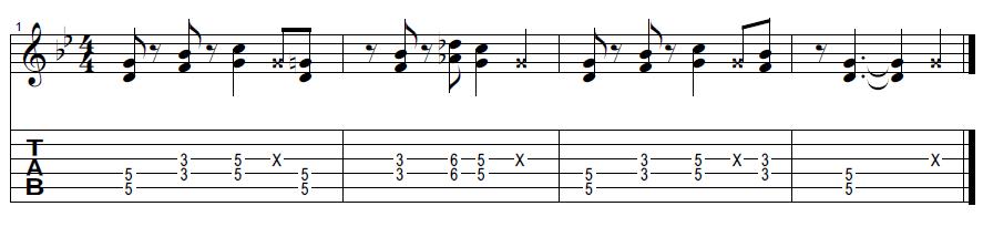 Partitura e Tablatura do Riff Smoke On The Water do Deep Purple utilizando Power Chords de Quarta